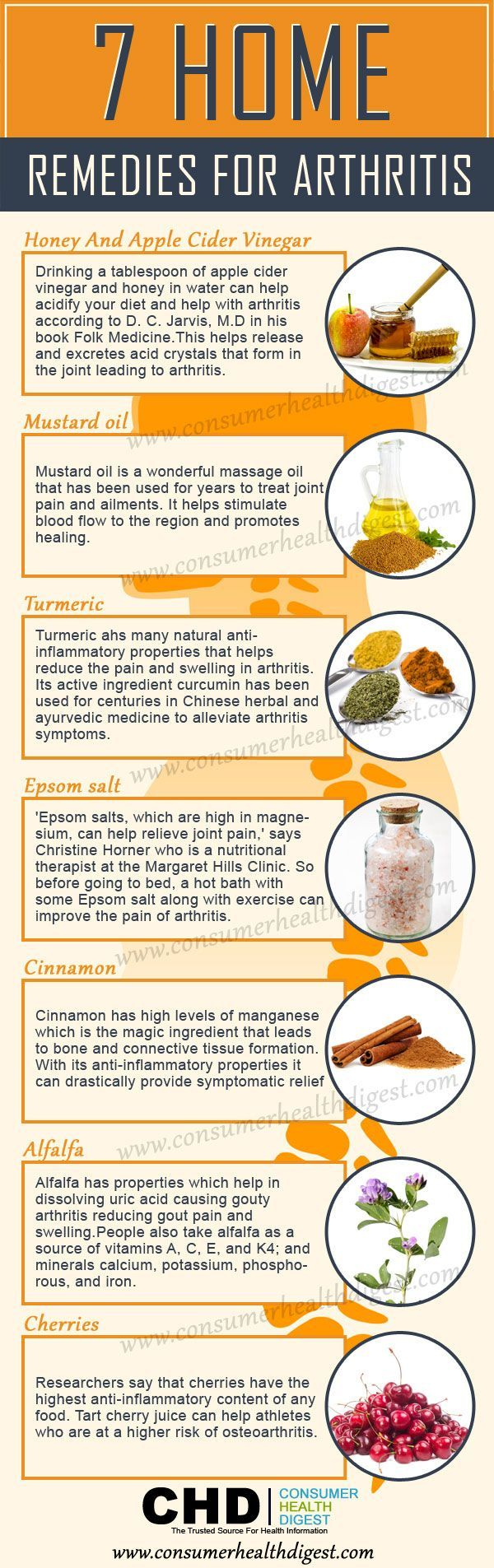 Treat painful arthritis with natural solutions such as cherries. All the items on this infographic are all natural.