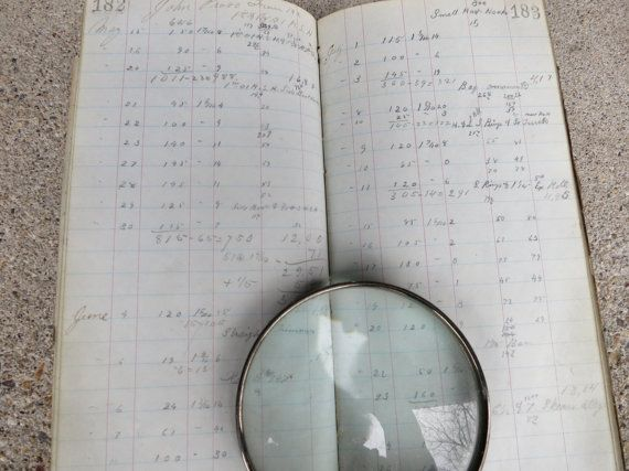 Antique 1866 Ledger Old Leather Accounting Book Old by WrensAttic