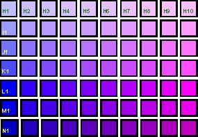 Blue to Magenta chart - saturated