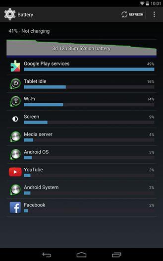 Cómo le di a la batería de mi celular 1 año más de vida