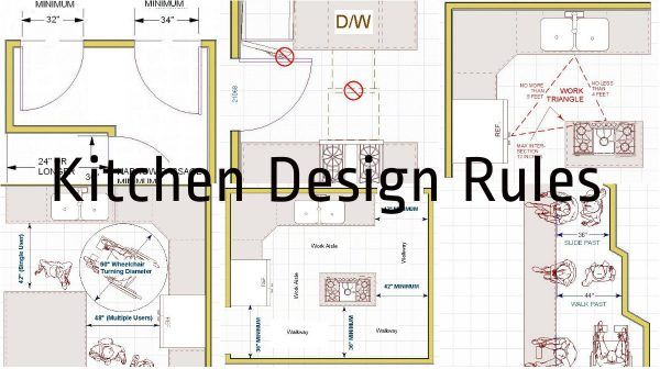 De 23 b sta design standard rules bilderna p pinterest for Kitchen design rules