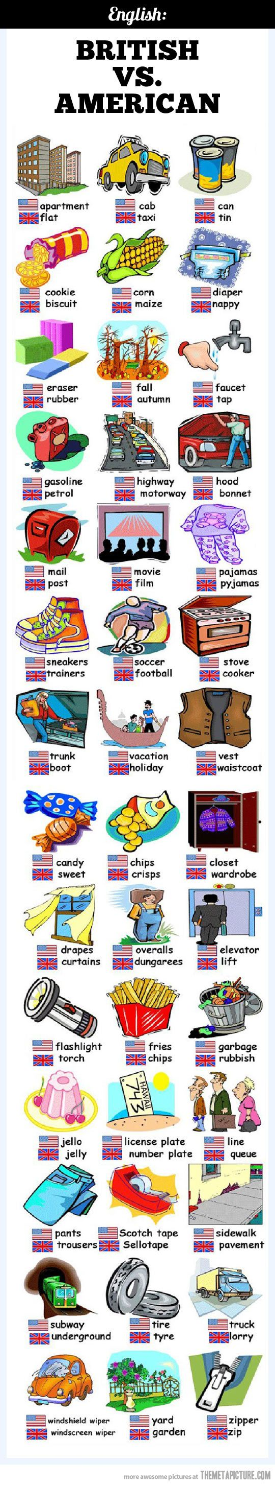 British and American English… I think I learned most of these on Top Gear!