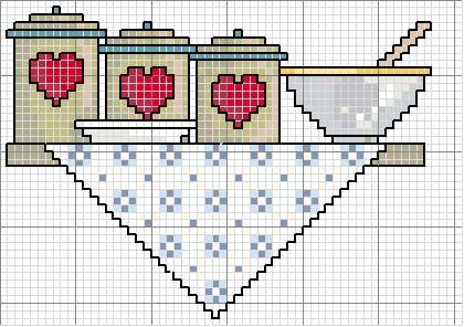 Schema punto croce Barattolini-cucina