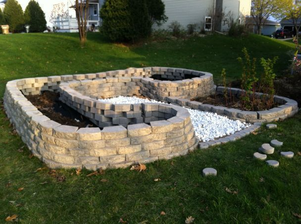 The Easy Way How to Build Raised Garden Beds on a Slope : How To Build Raised Garden Beds With Brick Stone