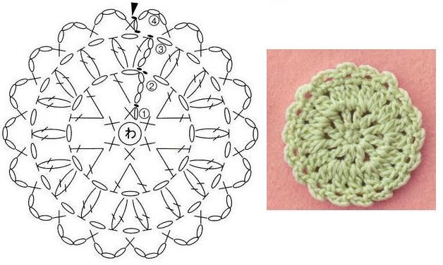 315 besten Crochet Charts 2 Bilder auf Pinterest | Häkeln, Muster ...