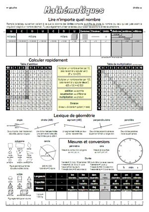 120 best apprendre maths images on pinterest names for Apprendre les tables de multiplication cm1