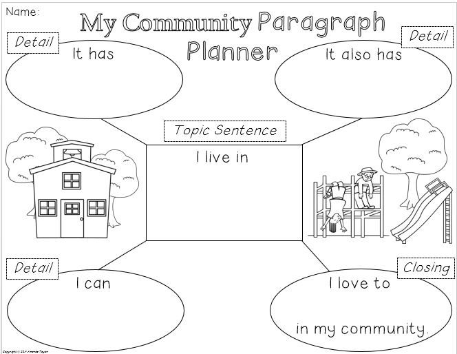 Community Paragraph Planner- This What is a Community? pack was created to help primary students understand economics concepts related to types of communities, goods, services, consumers, producers, and community helpers. $