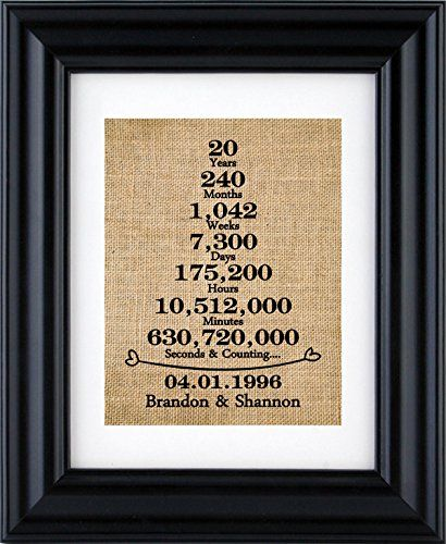 Personalized anniversary gift for 1st5th10th20th15th25th30th wedding anniversary Wedding anniversary- Gift for him/ Gift for her 20th anniversary gift (Frame not Included)-1H Review