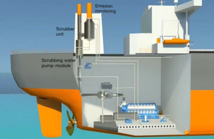 DNV GL Adds Scrubber Ready Class Notation