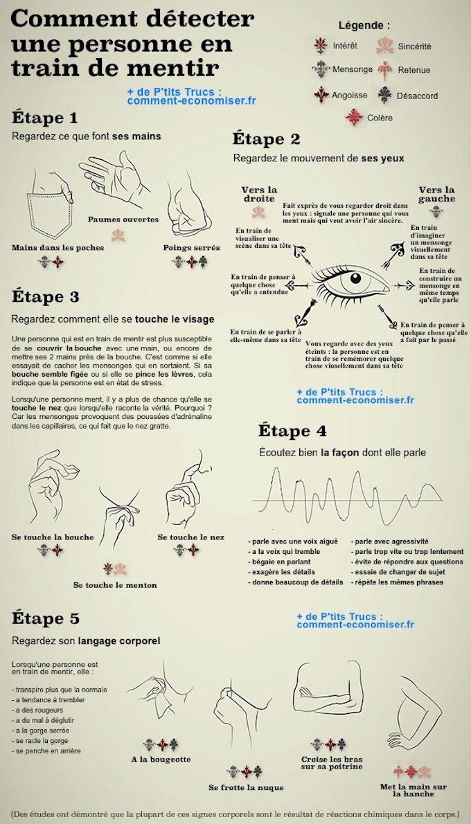 Pour savoir si quelqu'un vous ment, utilisez ce guide facile des signes de langage corporel !