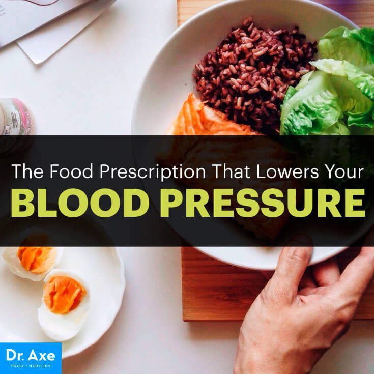 High Blood Pressure Diet & Natural Remedies - Dr. Axe