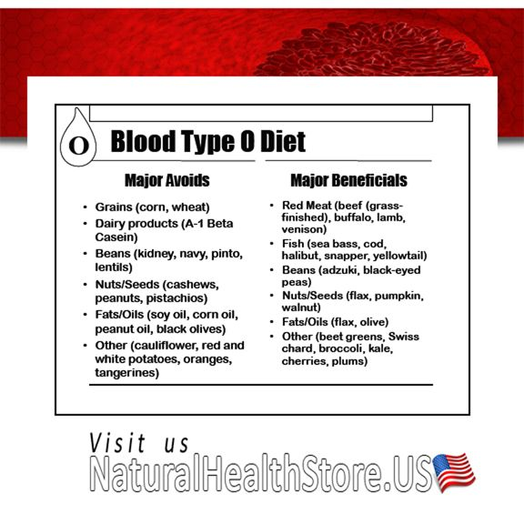 Diets For Blood Type O: 161 Best Images About Blood Type O Positive On Pinterest
