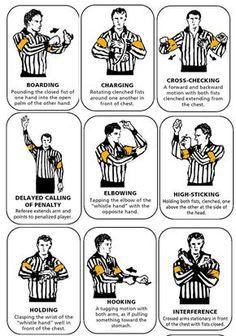 Basic Rules: NHL Hockey - Visual Guide