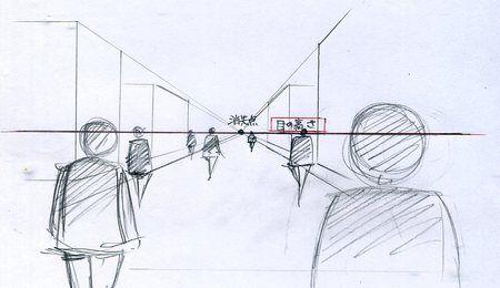 目の高さ(手描きパースの描き方) l 手描きパースの描き方ブログ、パース講座(手書きパース)