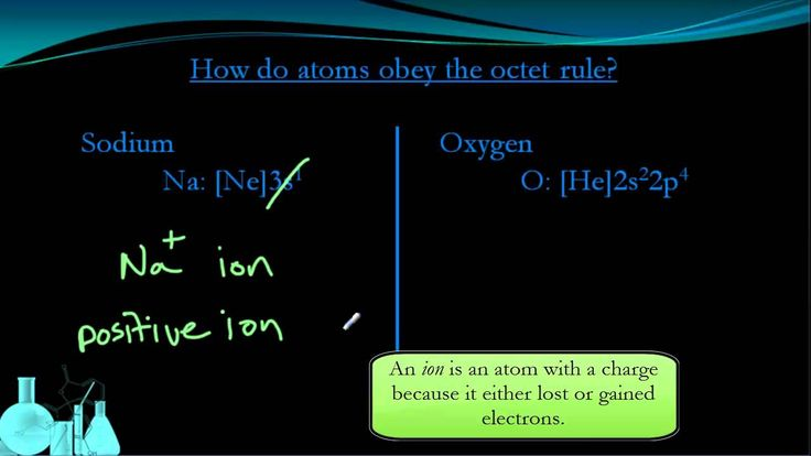 Chemistry 2.9 Ions and the Octet Rule