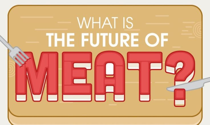 Quid Corner explores the future of meat in this infographic.