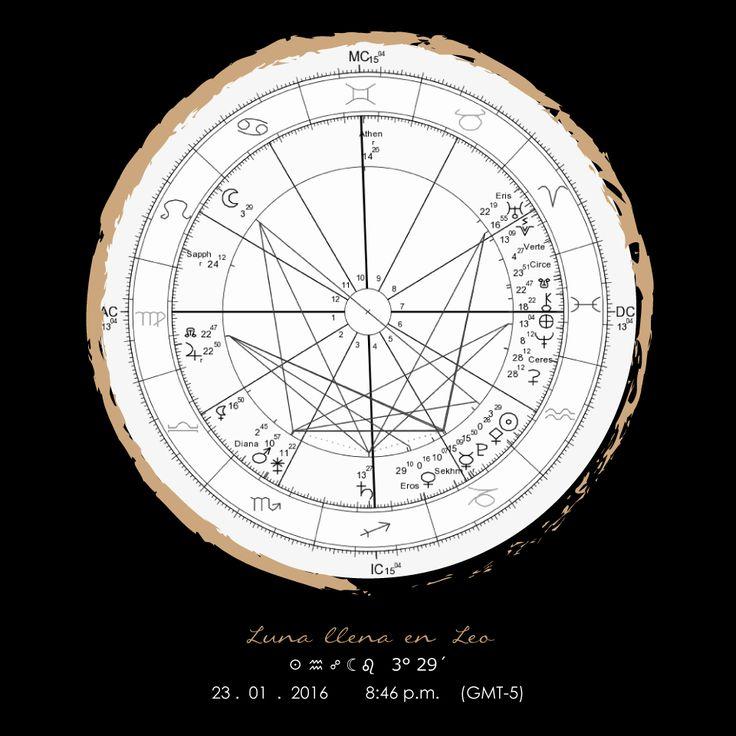 Luna Llena en #Leo ☉♒ ☍ ☾ ♌ 3° 29´ Sábado, 23 de enero de 2016 8:46 p.m.(GMT-5) Full Moon in Leo ☉♒ ☍ ☾ ♌ 3° 29´ Saturday, January 23, 2016 8:46 pm (GMT-5)