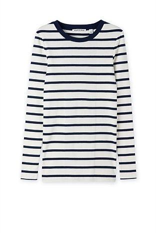 Capsule Wardrobe: Striped Breton Shirt