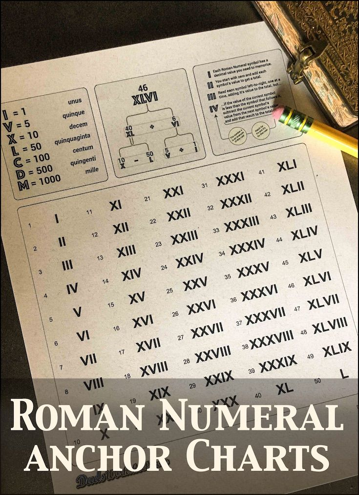 25+ beautiful Numbers to roman numerals ideas on Pinterest Date - roman numeral chart template