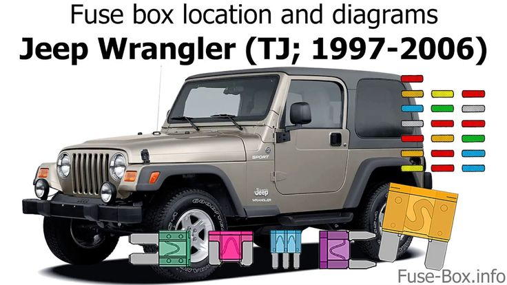 Jeep Wrangler Tj Fuse Box | schematic and wiring diagram