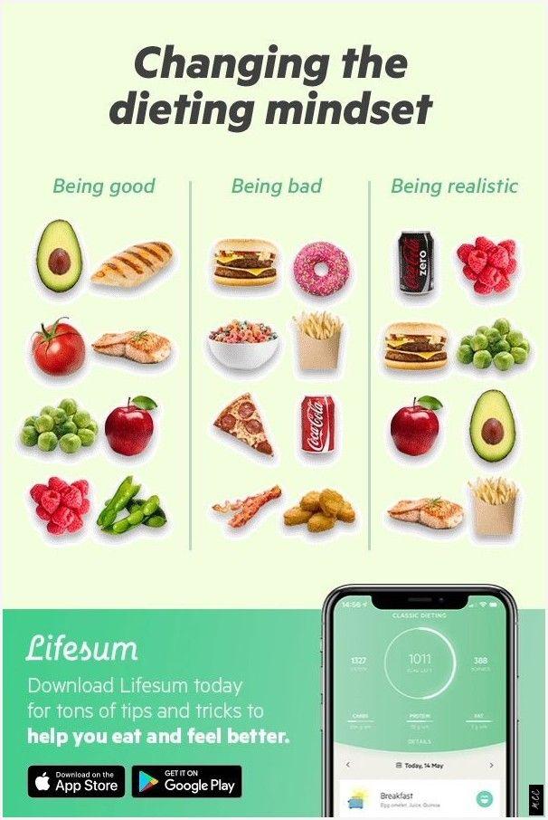 gesunde diät plan