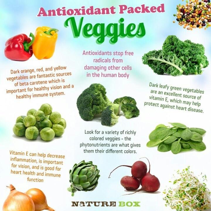 Is Antioxidant Good For Kids