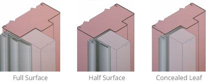 commercial-door-continuous-hinge-types