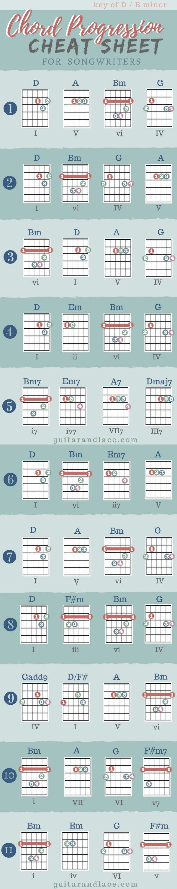 Free songwriting cheat sheets! Guitar chord progressions, guitar tips, lyric tips, printables!