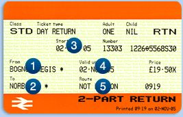 National Rail Enquiries - Journey Planner