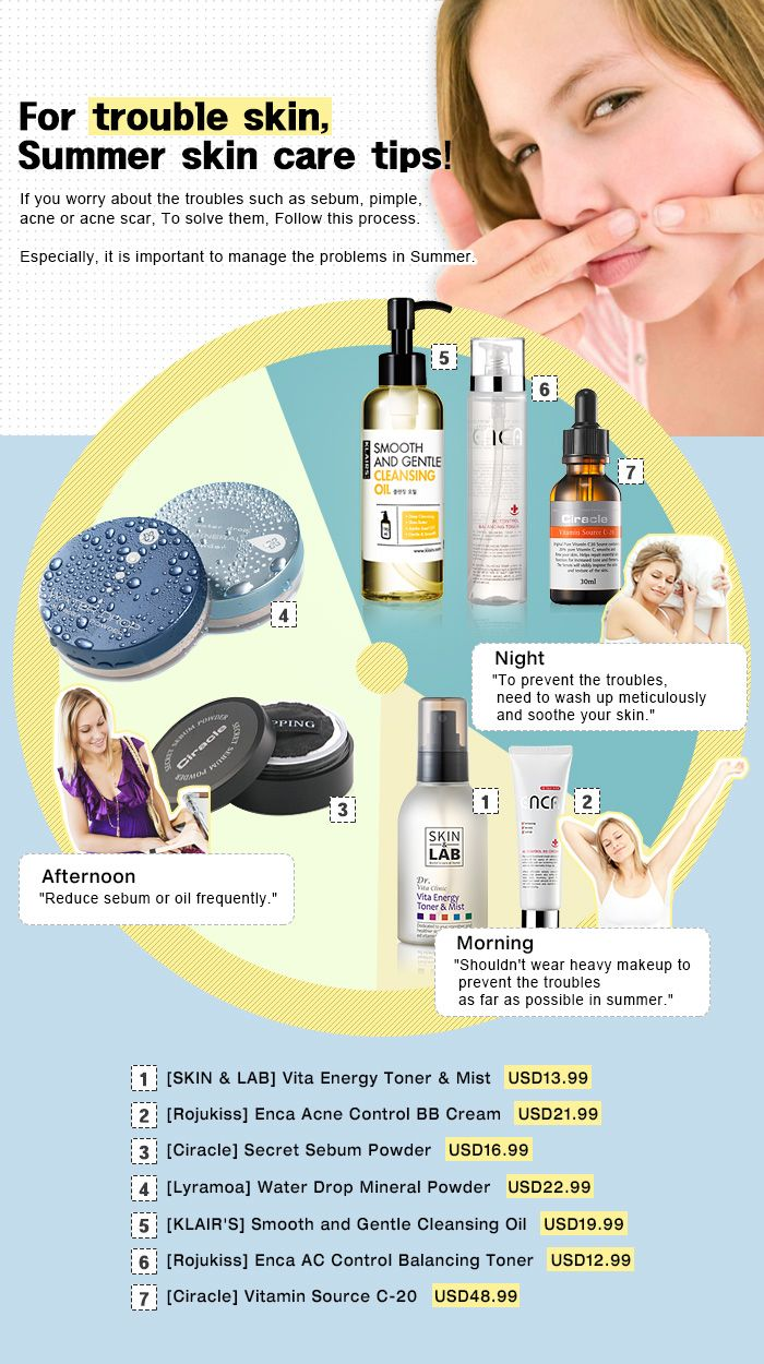 17 Best images about Summer Skin Tips on Pinterest ...
