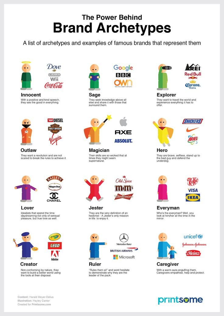 best 25  brand character ideas on pinterest