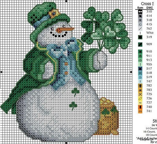 Real Irish snowman - free pattern