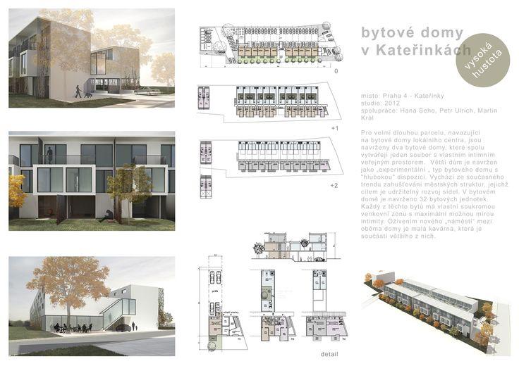 bytové domy v Kateřinkách