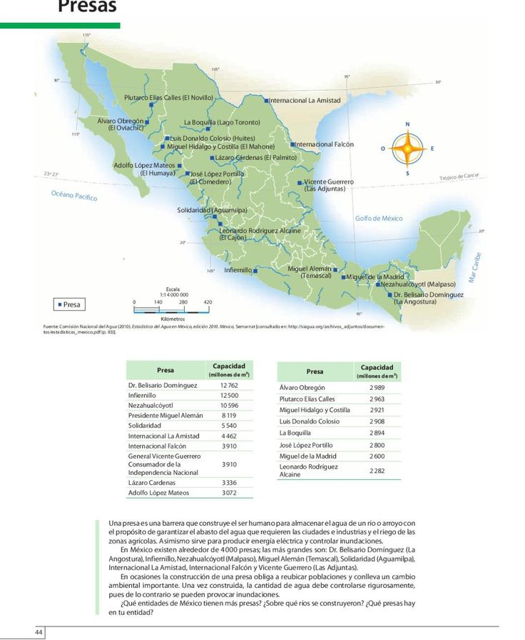 #ClippedOnIssuu from Atlas de México