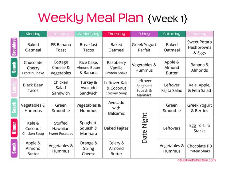 130 best Clean Eating Meal Plans images on Pinterest Healthy - meal plan