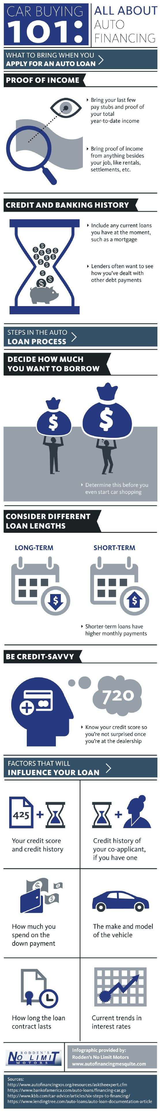 The first step in the auto loan process is deciding how much you want to borrow