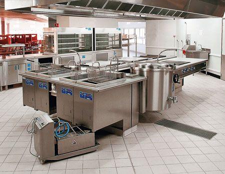 New York Kitchen Equipment