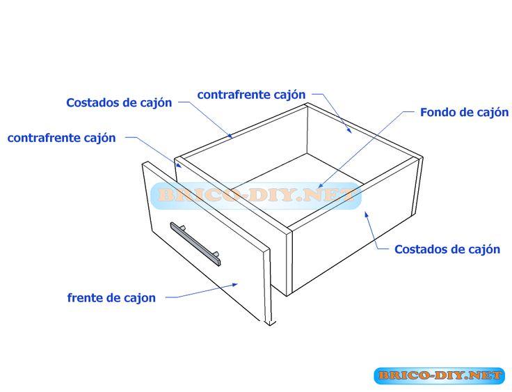 Plano para hacer cajones comoda de melamina carpinteria for Plano escritorio melamina