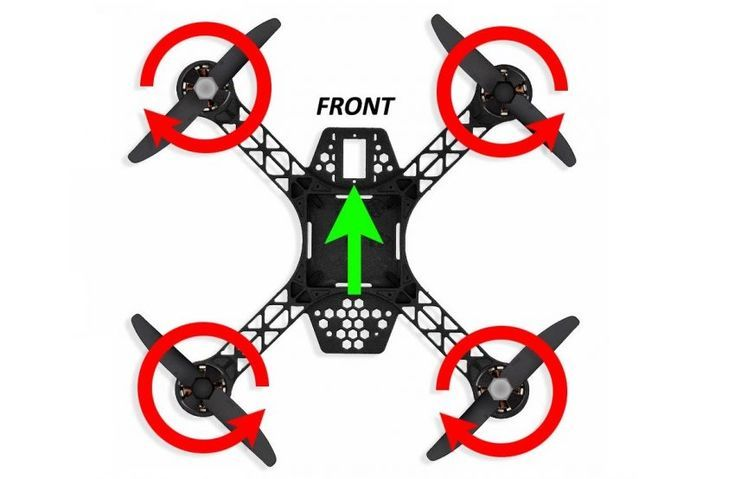 how to build arduino quadcopter drone: step-by-step diy project  #arduinoprojectsdiy #diy #drones #dronequadcopters