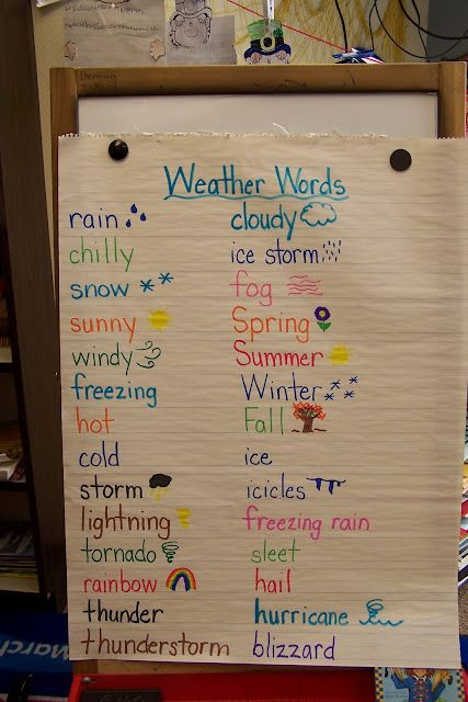 weather words - instead of a list, have each student choose one and illustrate for a weather word wall