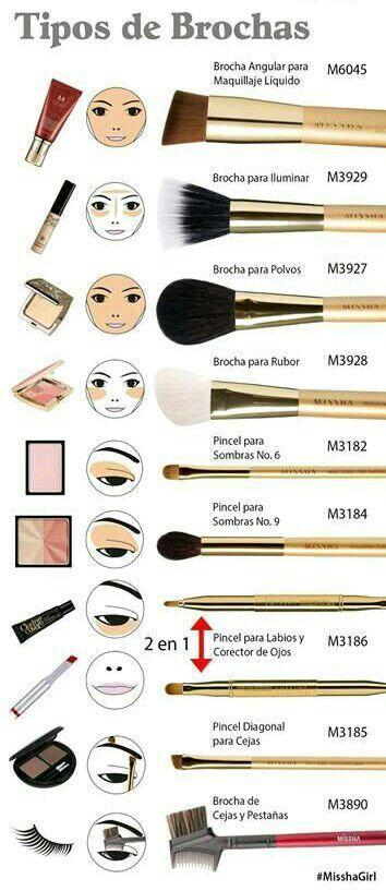 Iniciaremos un curso online de maquillaje para principiantes., O iniciación a lo profesional., , Te ...