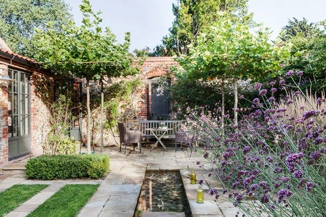 Italianate Style - English Gardens - Design & Landscaping Ideas (houseandgarden.co.uk)