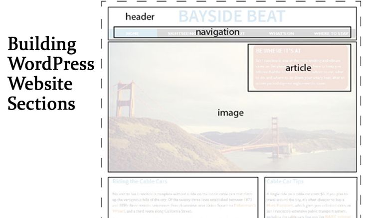 How to Implement 6 Major #WordPress #Website Sections #Dynamically? (Part 2)