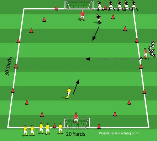 1v1 to 3v3 Continuous Game