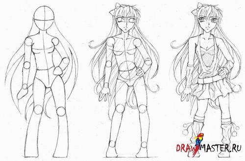 советы для начинающих и много мнтересногго по рисованию фигур и лица аниме