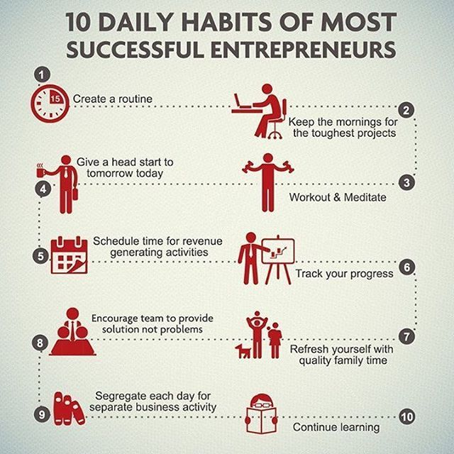 Check out 10 #habits of #successful #entrepreneurs , #infographic .  Follow this in your #life and achieve your #goals . . .  Share your #startup with #storytoday and grow your #business .  #technology #startuptips #startupindia #entrepreneurship #startups #lifestyleblogger #usa #india #uae #england #australia #canada #uk #storytoday . . . . #followback @storytodayinfo