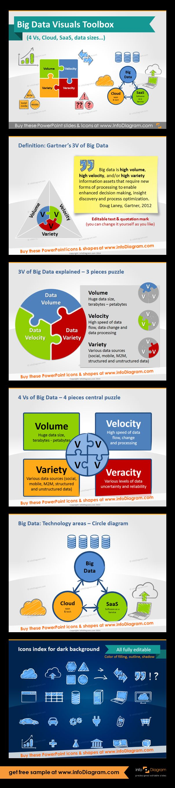 Big Data visuals toolbox for ppt - diagrams and icons. Fully editable in PowerPoint set of vector shapes fully editable by using built-in PowerPoint tools. Big Data definition: Gartner's 3V (Volume, Velocity, Variety), 3-pieces puzzle. Extended 4Vs of Big Data - 4 pieces central puzzle diagram. Technology areas of Big Data in circle diagram. Icons for dark background.
