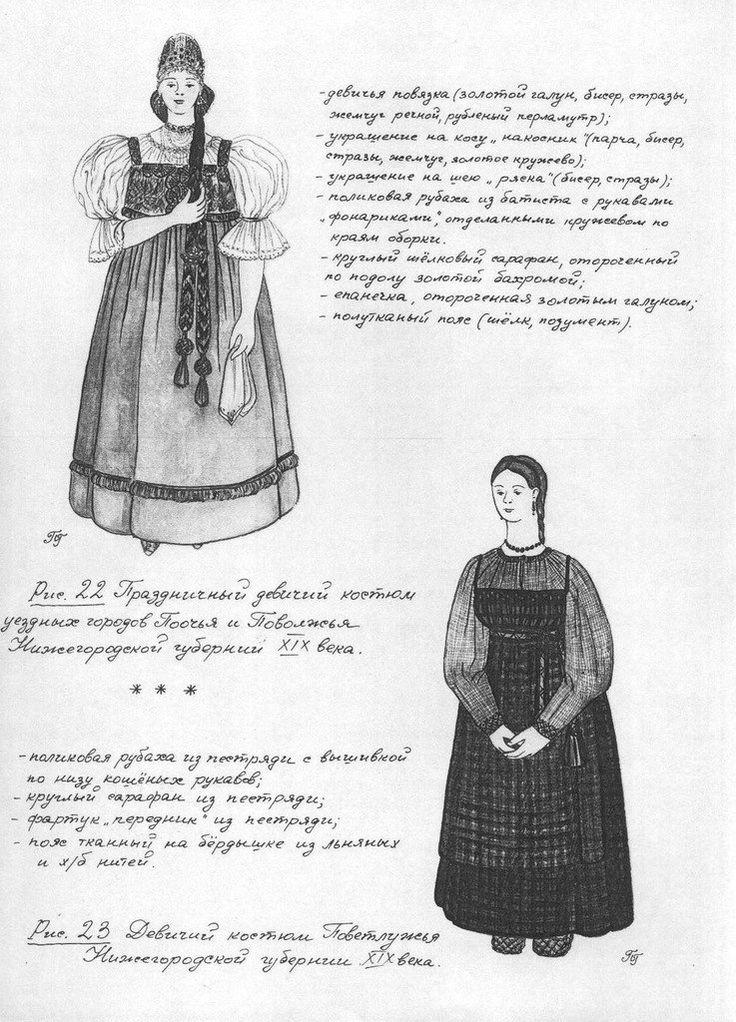 Нижегородская губерния 19 век