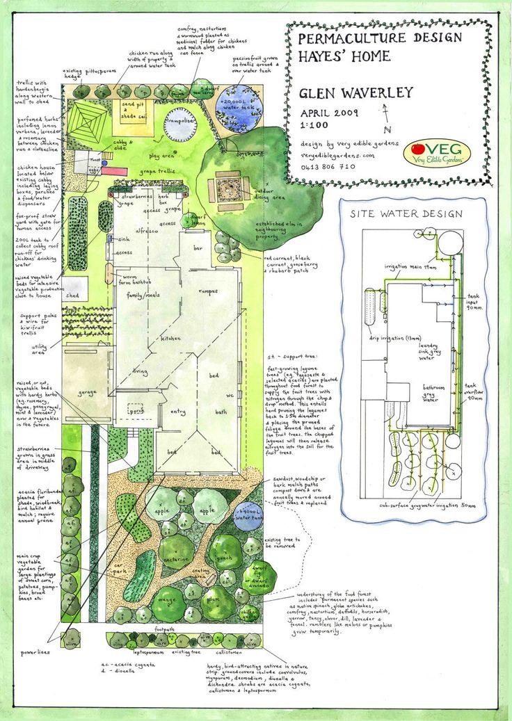 Permaculture design very_edible_gardens_design2.jpg (1000×1409)