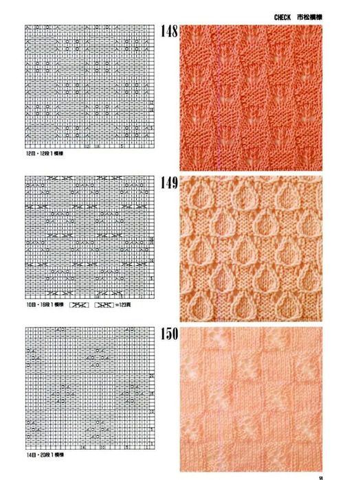 300 gorgeous #knitting #stitches with charts at this site!